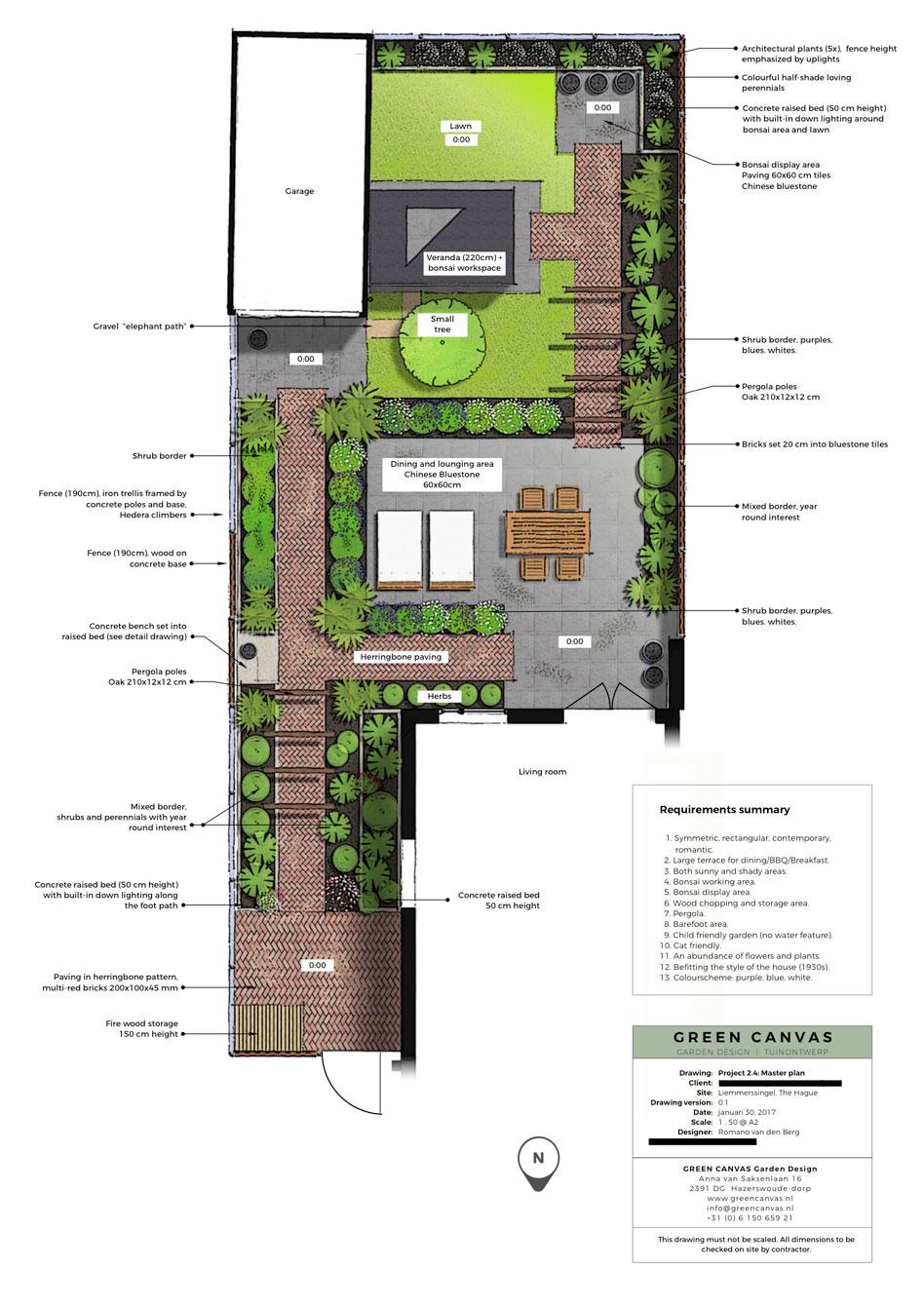 Masterplan jaren-30 tuinontwerp Liemmerssingel Den Haag