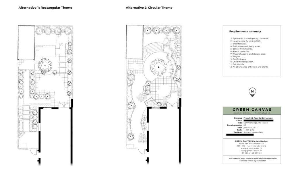 Alternatieve tuinontwerpen, rechthoeken en cirkels